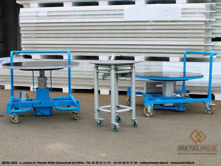 Tables-élévatrices-manuelles-rotatives-Leanconcept-à-manivelle-et-à-pompe-à-pied-METALINOX